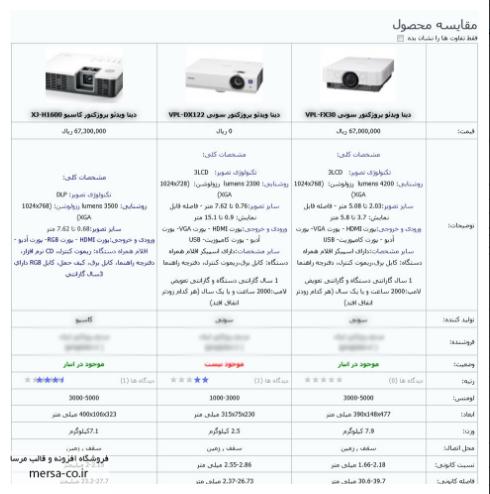 مقایسه محصول جوم شاپینگ